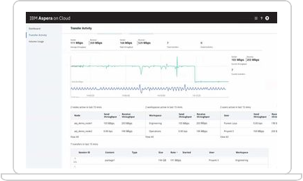 IBM Aspera on Cloud screenshot